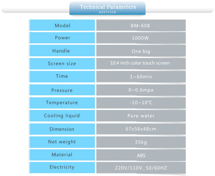 Parameters for Cryolipolysis machine