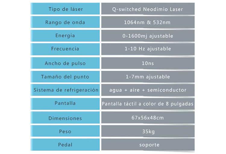Parámetros para Nd Yag Laser